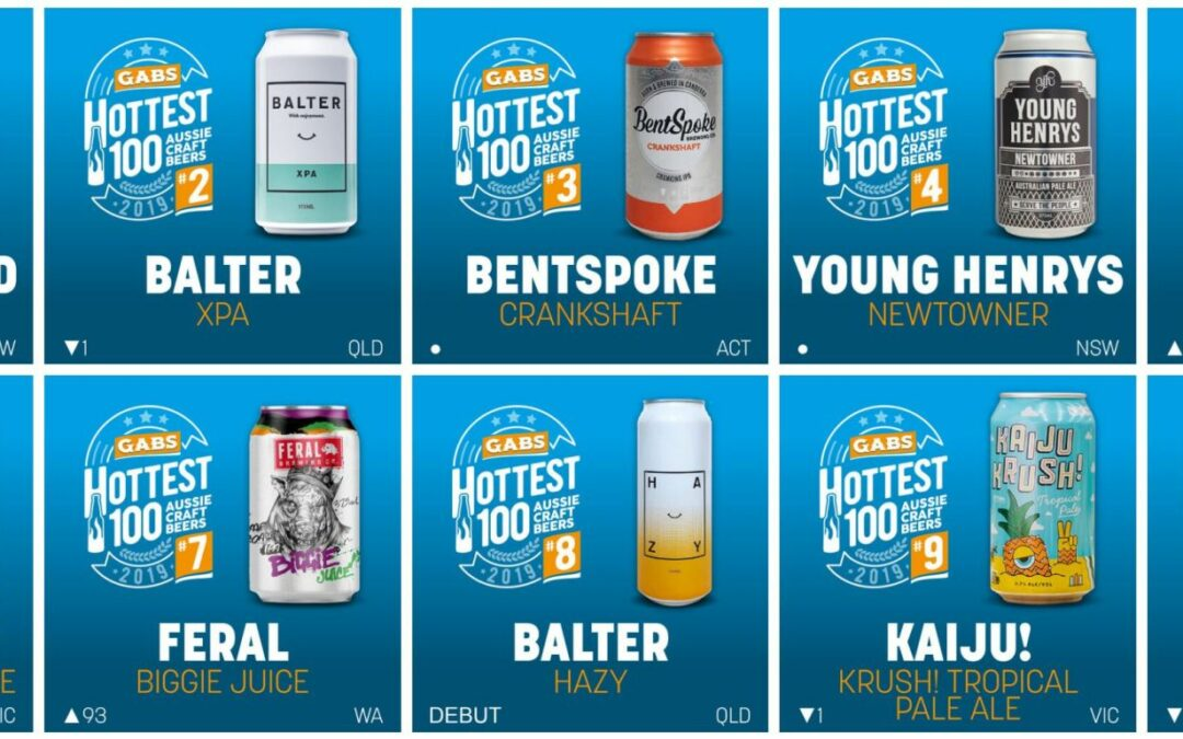 GABS Hottest 100 Craft Beers of 2020 – Divide and conquer